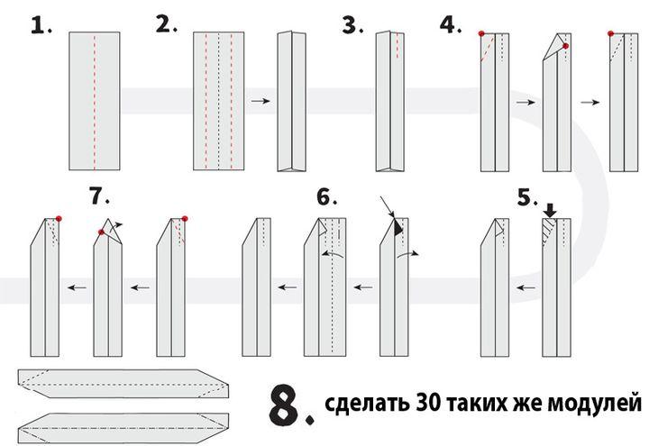 Схема звёздчатого многогранника