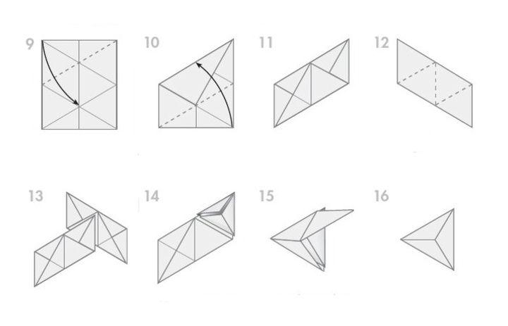 Этап изготовления простого тетраэдра