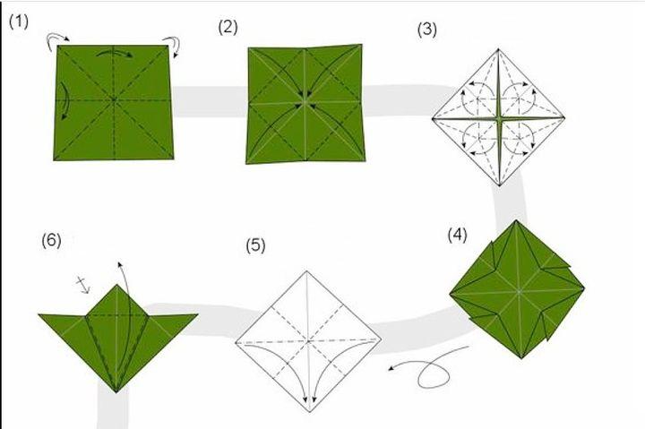 Этап изготовления дракона-оригами