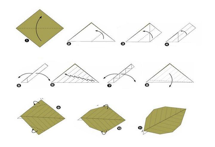 Схема сборки оригами-листьев