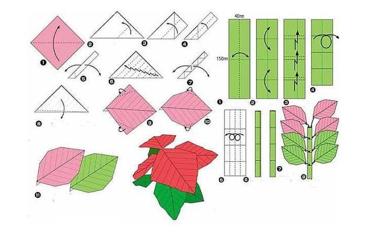 Схема сборки пуансеттии из листьев-оригами